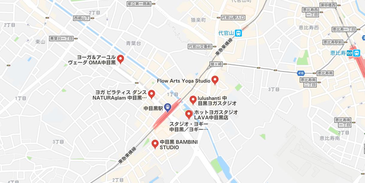ヨガ中目黒マップ